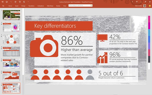 Office 2016 Public Preview Power Point