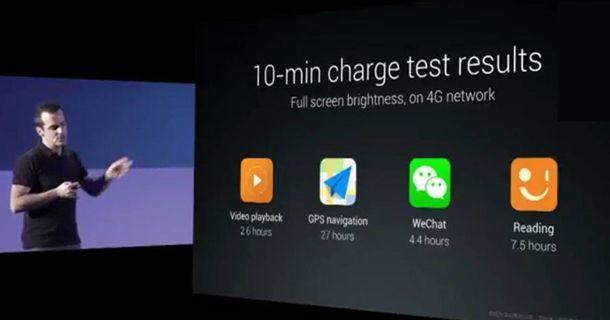 Xiaomi-Mi5 Battery