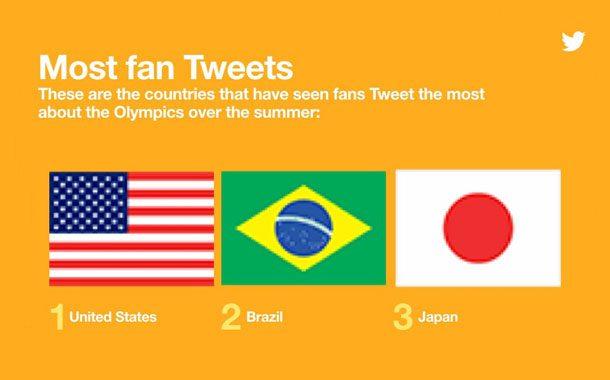 Rio2016 Emojis