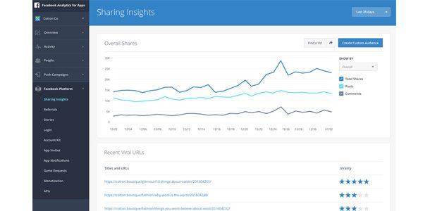 Facebook Cross-Platform Analytics