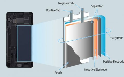 Galaxy Note 7 Battery Explosion