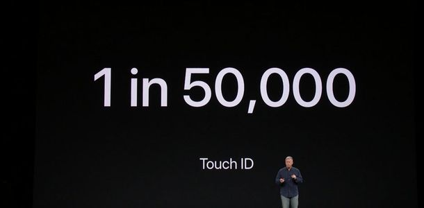 apple-x-touch-id
