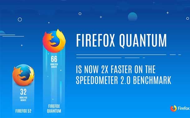 Firefox Quantum Updated