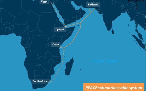 Huawei PEACE Submarine