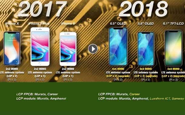 Next Gen iPhones LTE