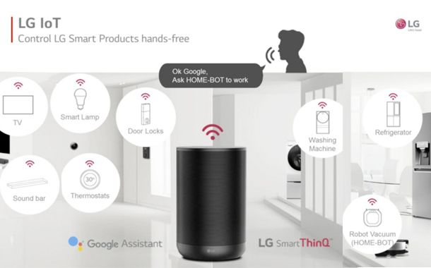 LG enters the smart speaker category with its new ThinQ Speaker