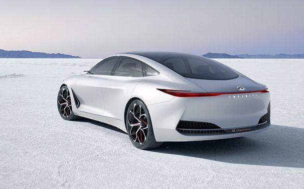 Future Concept Car