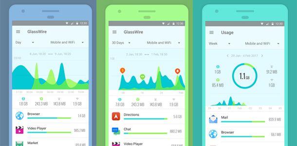 Glasswire Data
