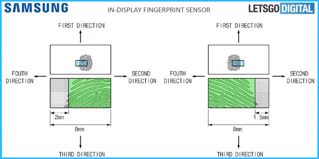Fingerprint Third Direction