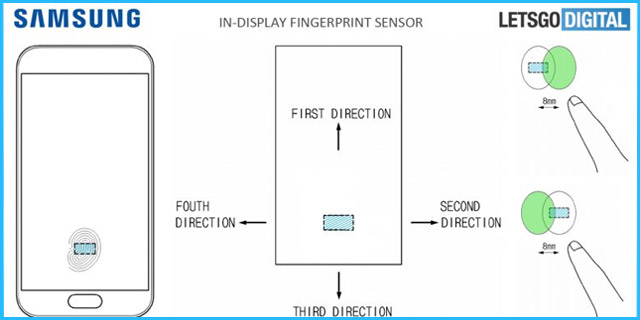 In Display Fingerprint Sensor