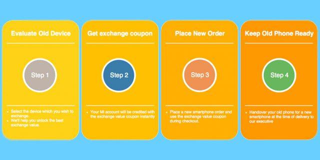 Mi Exchange Offer