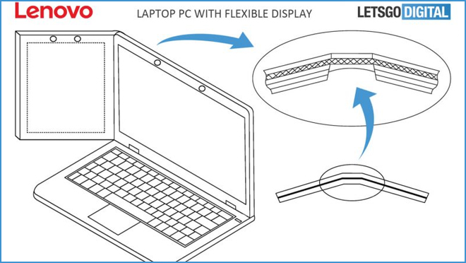 Lenovo Flexible Screen