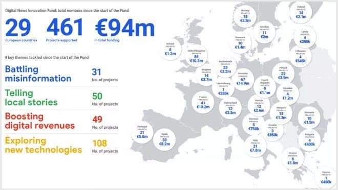 2018 DNI Fund Report