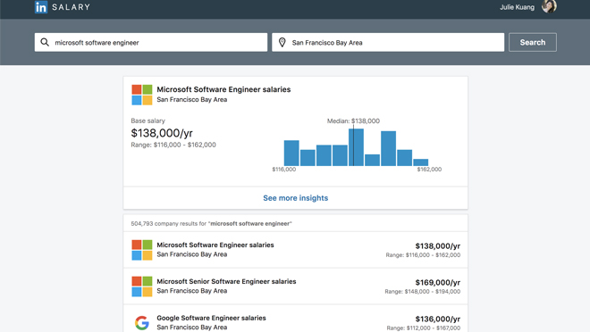 LinkedIn Salary Search