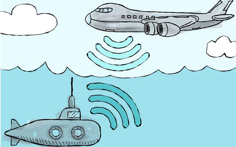 Underwater Sonar Signals