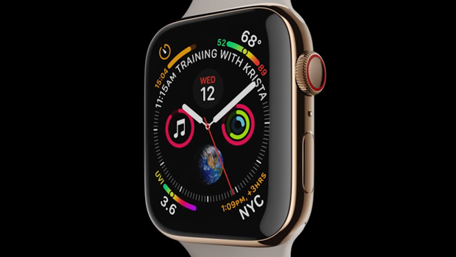Apple Watch Series 4 price