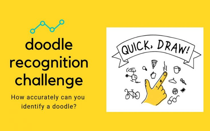"""Google ups the excitement by introducing Kaggle: """"Quick,Draw"""" Doodle"""