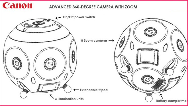 Canon 360 Degree Camera