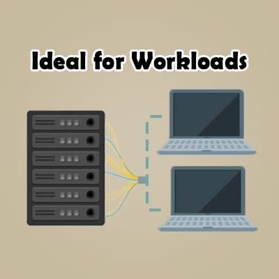 Ideal- Workload 4