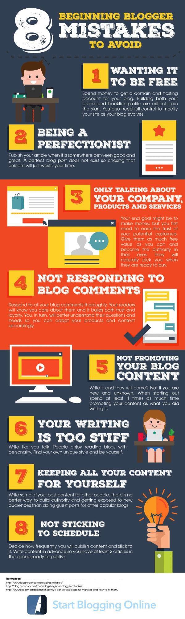 Beginning Blogger Mistakes Infographics