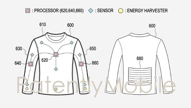 Samsung Smart Clothing Patent