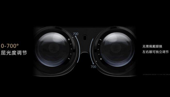 Huawei VR Glass Lenses