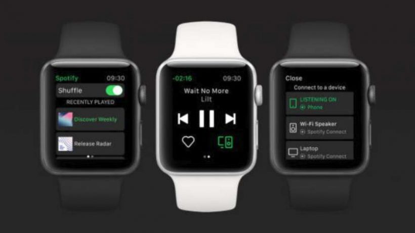 watchOS 7 International Face