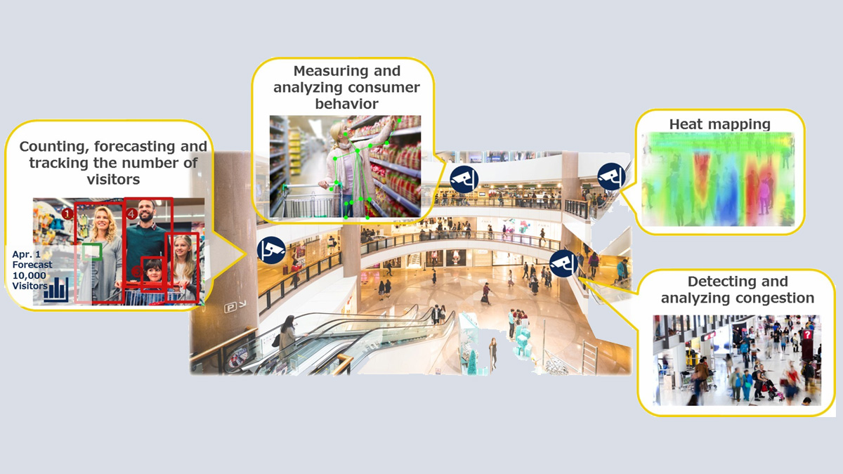 Sony Intelligent Vision Sensors