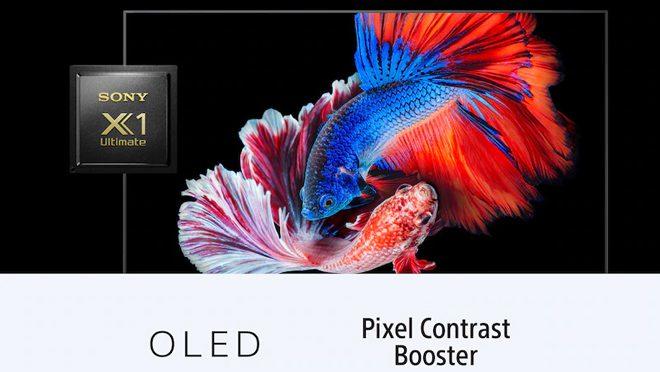 OLED Pixel Contrast