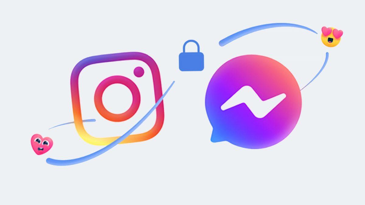 Facebook Cross-App Messaging