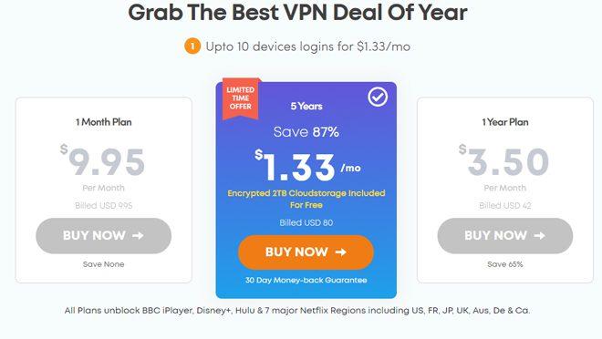 Ivacy best VPN Deal