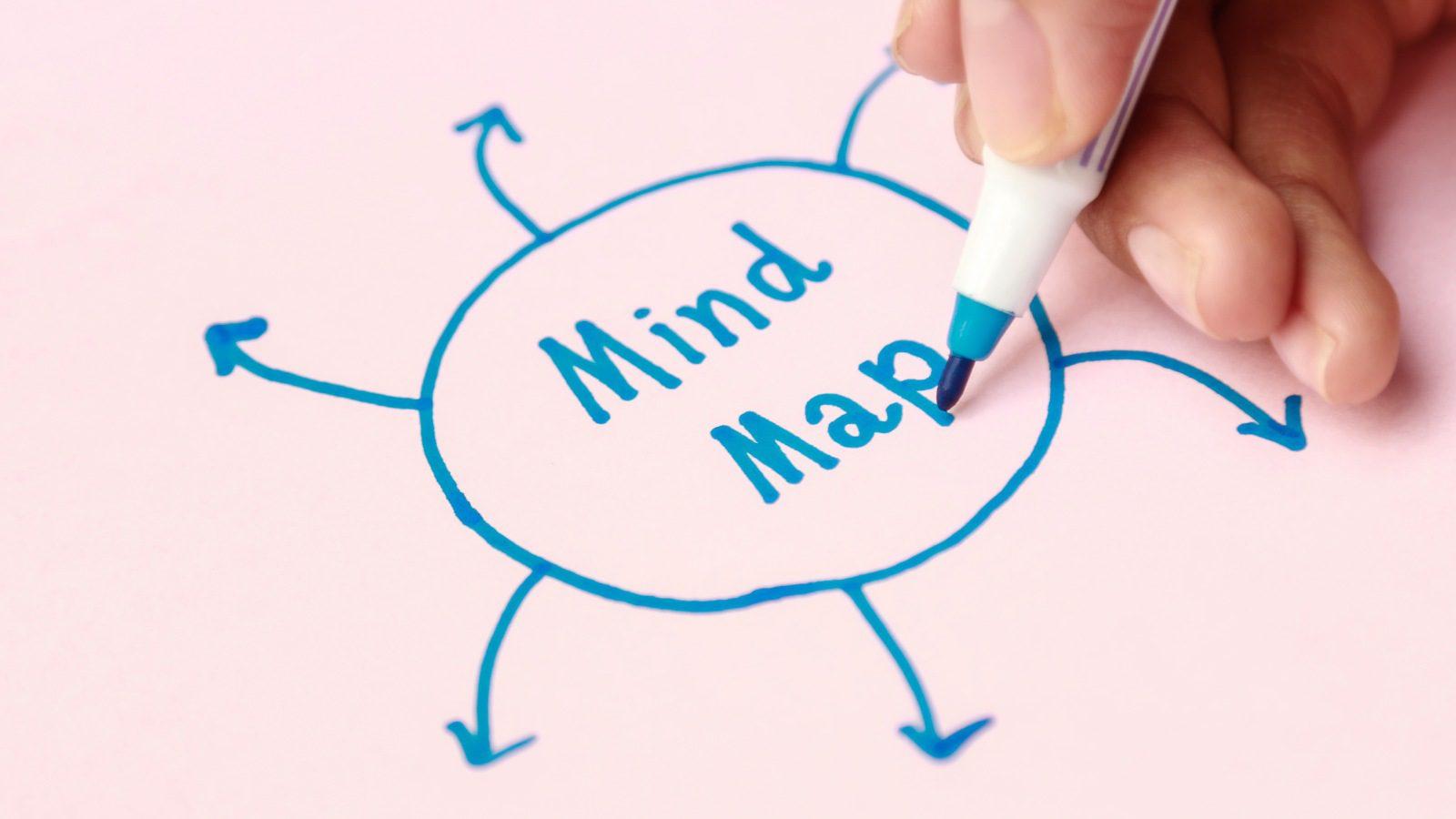 Mind Map Design